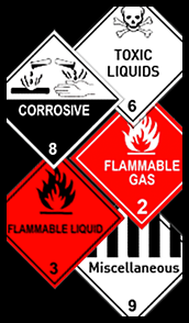 Industrial Hazardous Materials